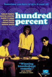 Watch Hundred Percent Online