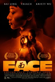 Watch Face  Online