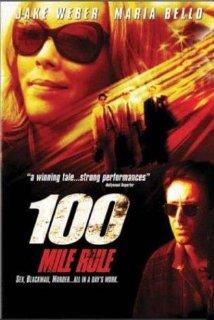 Watch 100 Mile Rule Online