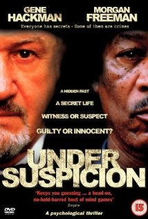Watch Under Suspicion